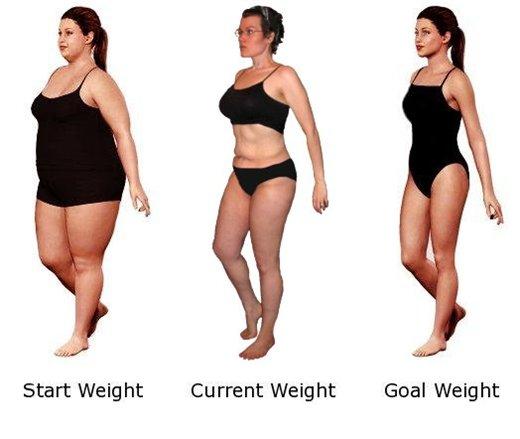 как убрать возрастной жир с живота